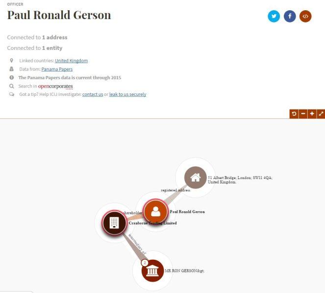 Paul_Ronald_Gerson_Panama